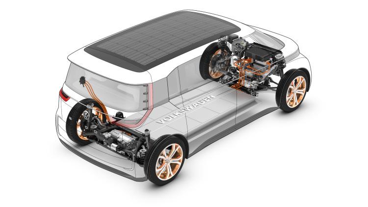 VW-BUDD-е-Elmob