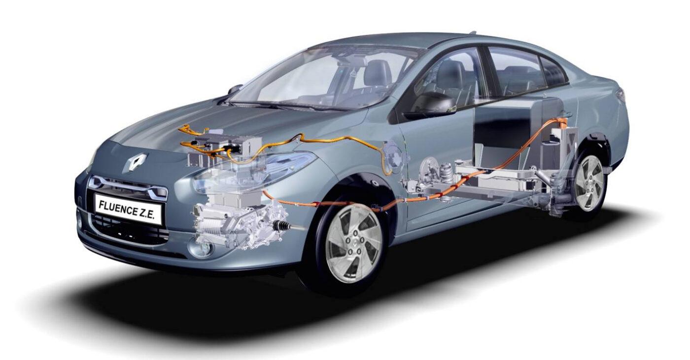 Автомобили Рено – модельный ряд и цены 2017 года