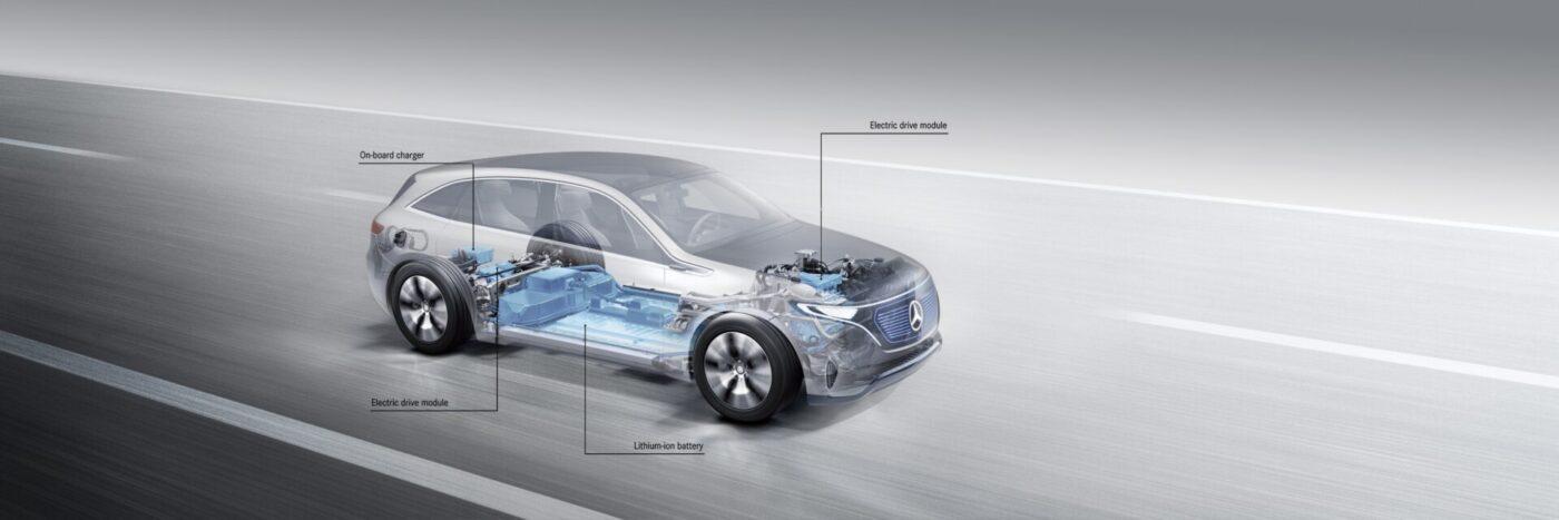 автопилот Mercedes бренд 'EQ'