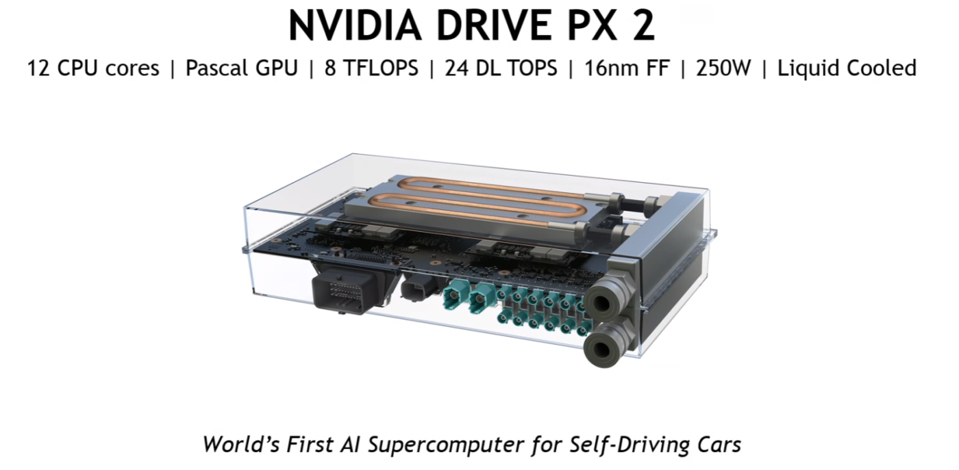 фото компьютерная платформа NVIDIA Drive РХ2