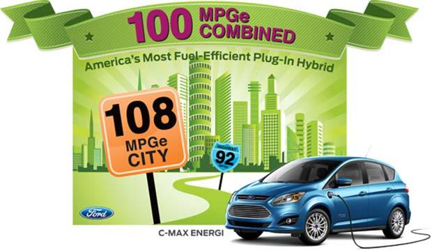 продажи электромобилей Ford C-MAX Energi