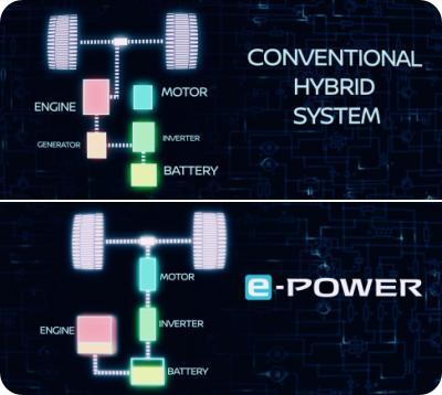система гибридов и Range extender