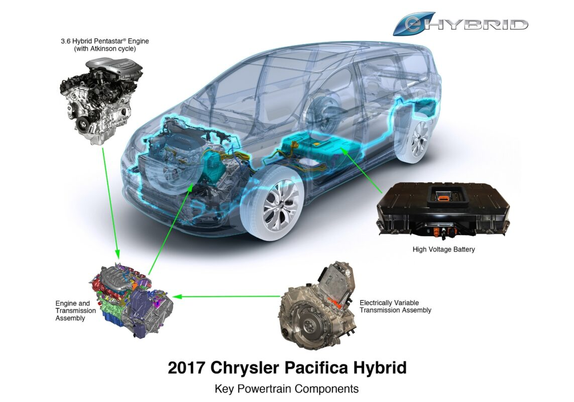 Гибридный Chrysler Pacifica 2017