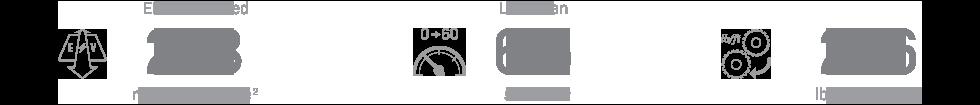 электромобиль Шевроле Болт 2017