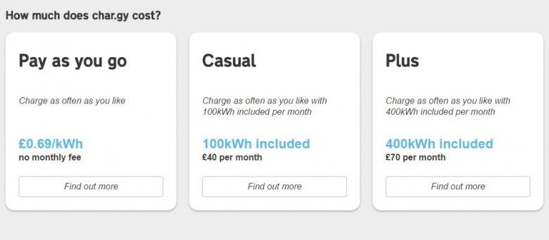 Стоимость зарядки