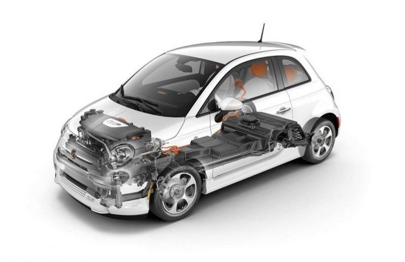 Fiat-500e-Dvigately-i-akkumulyator