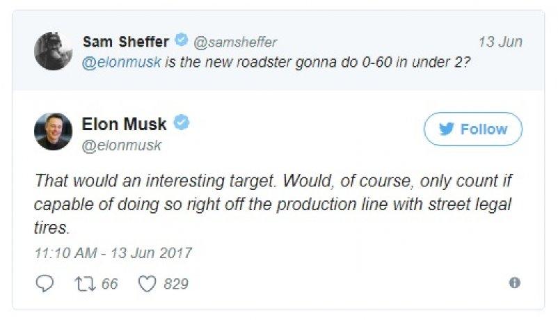 twitter_Elon_Musk