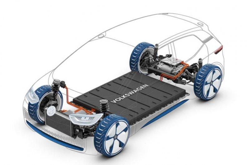 Volkswagen-ID MEB