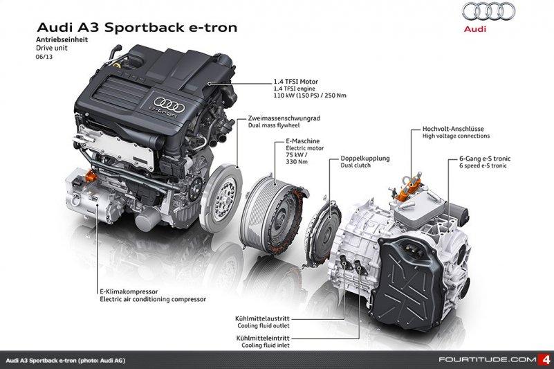 audi-a3-e-tron-etron-sportback