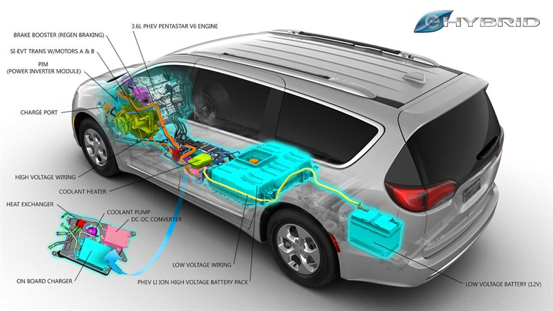 chrysler-pacifica-hybrid-engine