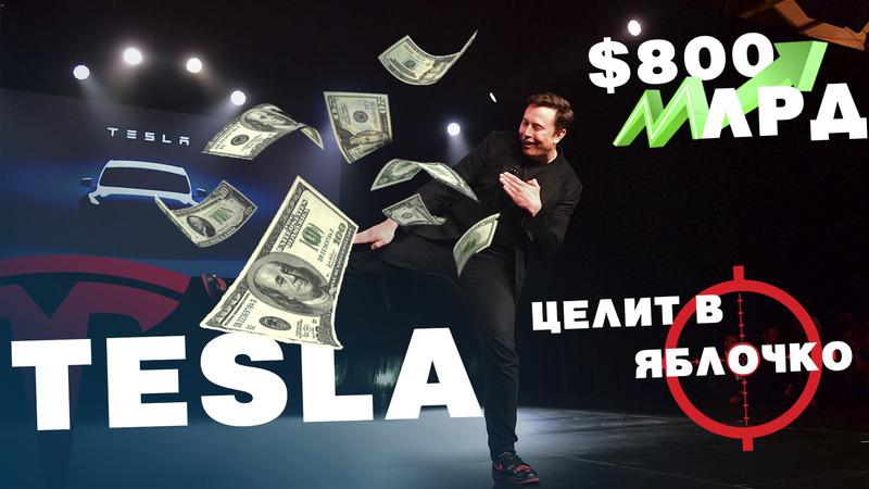 Акции Tesla